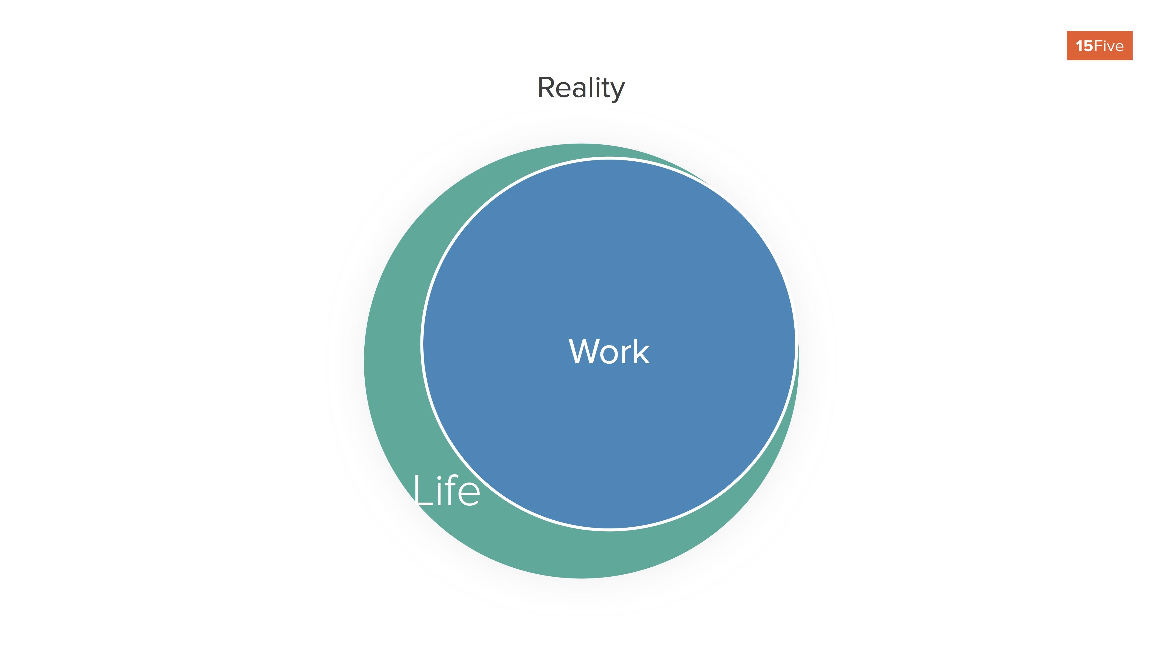 Work-Life 3
